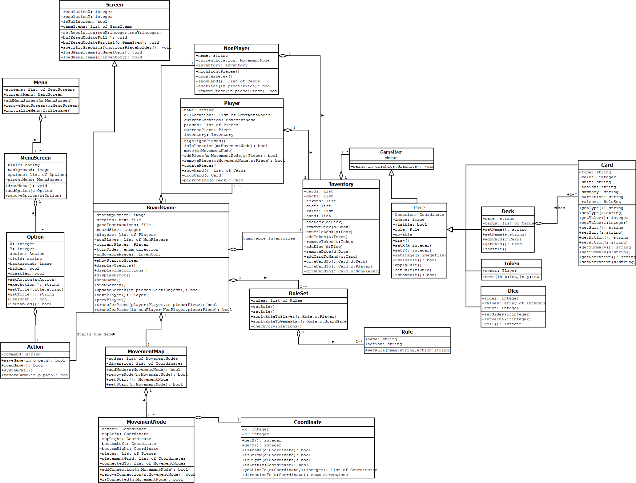 cs table teamlinks to the class diagram as a  dia file or
