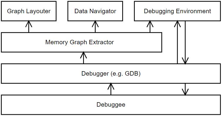 CS 404/504 Program Monitoring and Visualization